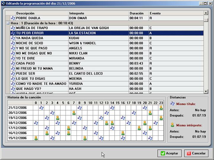 Programación manual